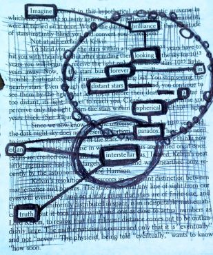 """""""Imagine brilliance looking forever in distant stars -- a spherical paradox of an interstellar truth."""" : Blackout poetry page."""